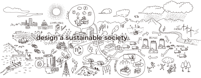 design a sustainable society